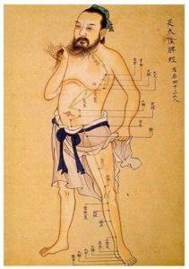feng-shui-et-medecine-sante